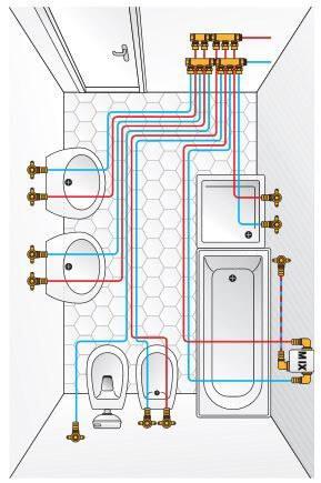 Simit Impianto Idraulico